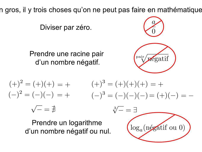 En gros, il y trois choses quon ne peut pas faire en mathématiques. Diviser par zéro. Prendre une racine pair dun nombre négatif. Prendre un logarithm