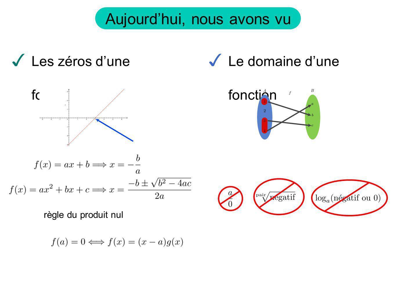 Aujourdhui, nous avons vu Les zéros dune fonction Le domaine dune fonction règle du produit nul