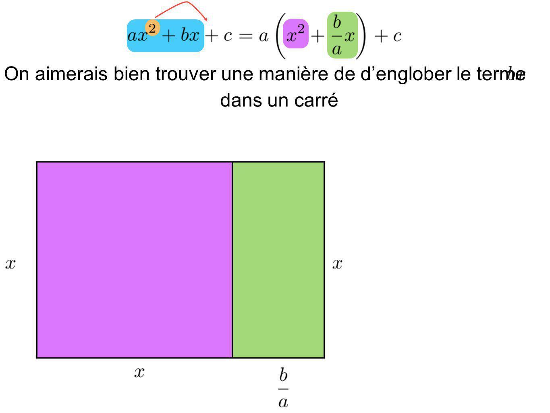 On aimerais bien trouver une manière de denglober le terme dans un carré