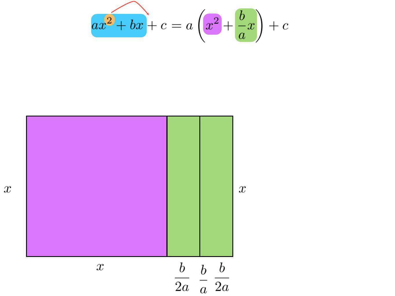 Domaine de fonction Définition: Le domaine dune fonction est le sous-ensemble de A des éléments qui sont en relation avec un élément de B.