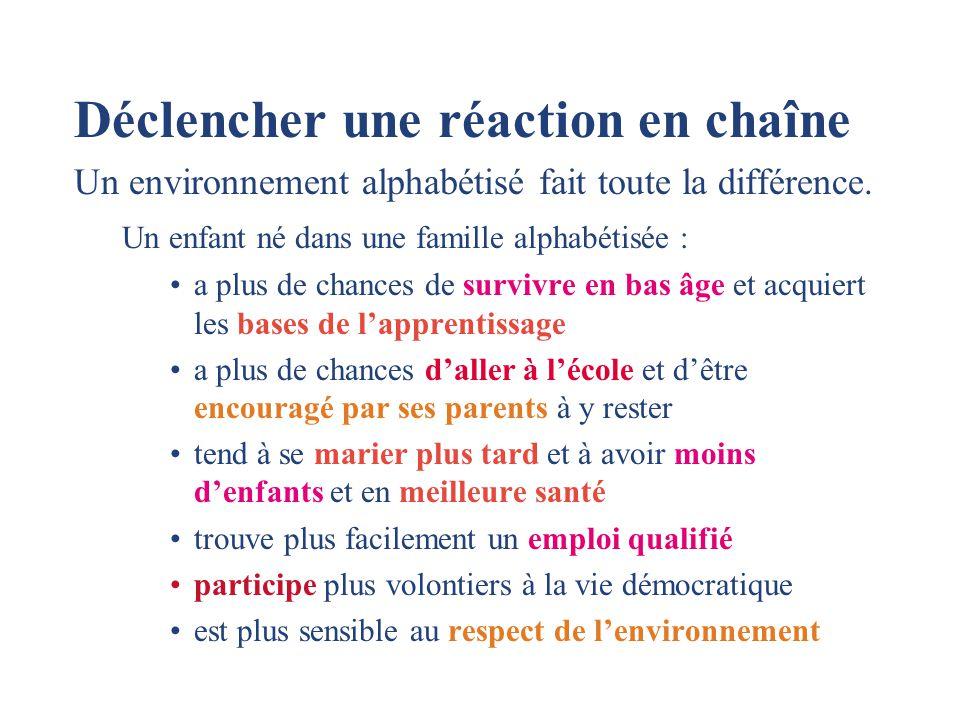 Déclencher une réaction en chaîne Un environnement alphabétisé fait toute la différence.