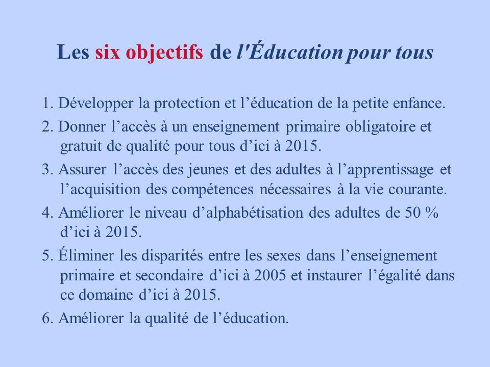 Les six objectifs de l Éducation pour tous 1.