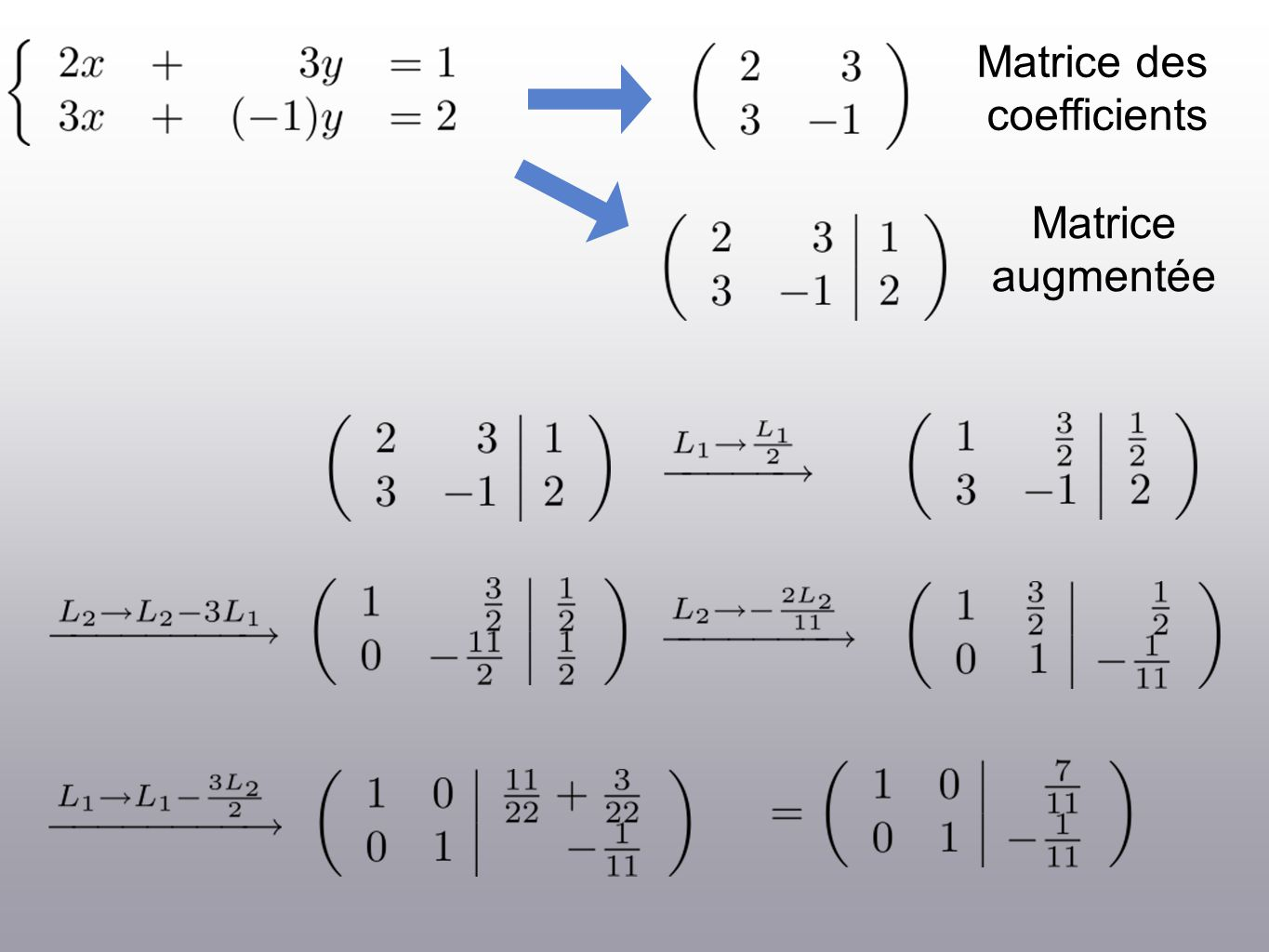 Matrice des coefficients Matrice augmentée