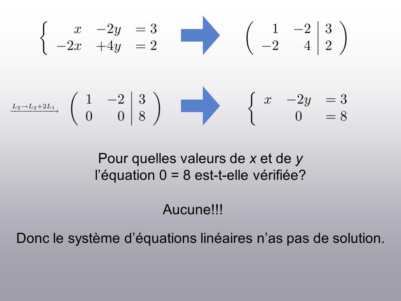 Pour quelles valeurs de x et de y léquation 0 = 8 est-t-elle vérifiée? Donc le système déquations linéaires nas pas de solution. Aucune!!!