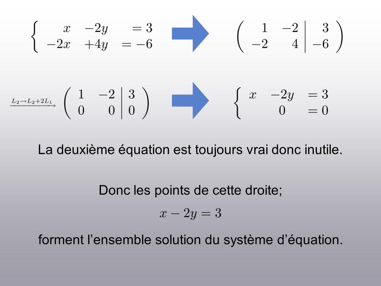 La deuxième équation est toujours vrai donc inutile. Donc les points de cette droite; forment lensemble solution du système déquation.