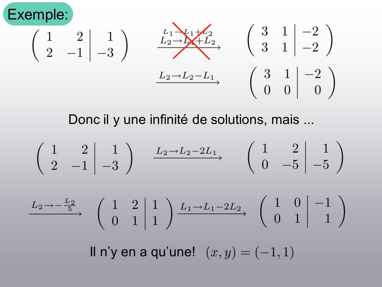 Exemple: Donc il y une infinité de solutions, mais... Il ny en a quune!