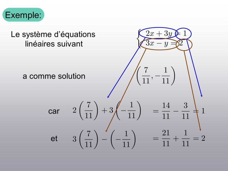 On a vue comment solutionner un système déquations linéaires de 2 équations et 2 inconnues ainsi que de 3 équations et 3 inconnues avec la méthode de Cramer.