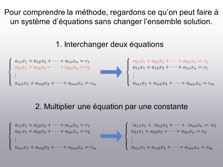 Pour comprendre la méthode, regardons ce quon peut faire à un système déquations sans changer lensemble solution. 1. Interchanger deux équations 2. Mu