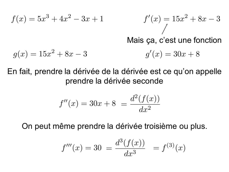 Mais ça, cest une fonction En fait, prendre la dérivée de la dérivée est ce quon appelle prendre la dérivée seconde On peut même prendre la dérivée tr