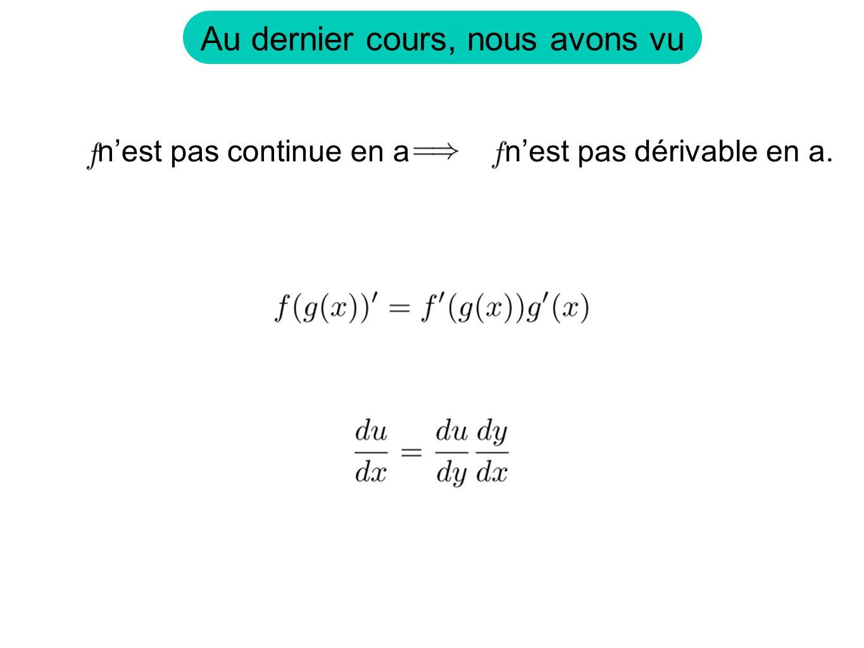 Aujourdhui, nous allons voir Équations implicite Dérivée implicite Dérivée dordre supérieur