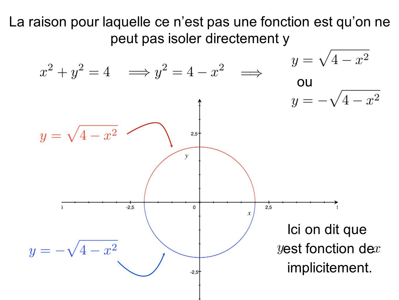 La raison pour laquelle ce nest pas une fonction est quon ne peut pas isoler directement y ou Ici on dit que est fonction de implicitement.