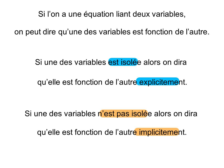 quelle est fonction de lautre explicitement. Si lon a une équation liant deux variables, on peut dire quune des variables est fonction de lautre. quel