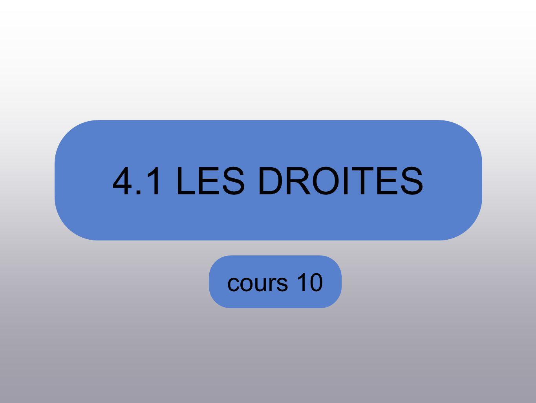 cours 10 4.1 LES DROITES
