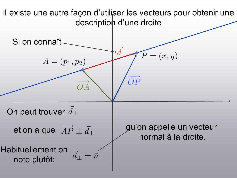 Il existe une autre façon dutiliser les vecteurs pour obtenir une description dune droite Si on connaît On peut trouver Habituellement on note plutôt: