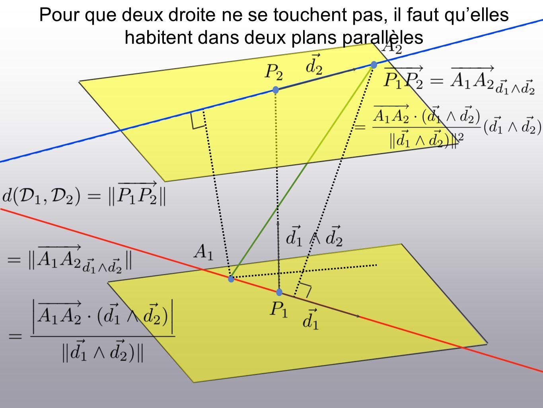 Pour que deux droite ne se touchent pas, il faut quelles habitent dans deux plans parallèles