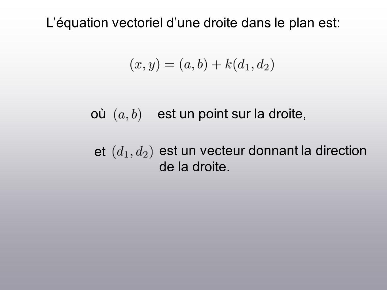 Léquation vectoriel dune droite dans le plan est: oùest un point sur la droite, et est un vecteur donnant la direction de la droite.