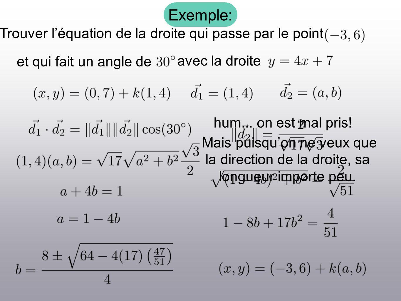 Exemple: et qui fait un angle de avec la droite Trouver léquation de la droite qui passe par le point hum... on est mal pris! Mais puisquon ne veux qu