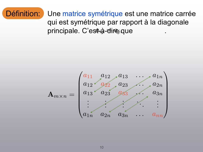 Définition: 10 Une matrice symétrique est une matrice carrée qui est symétrique par rapport à la diagonale principale.