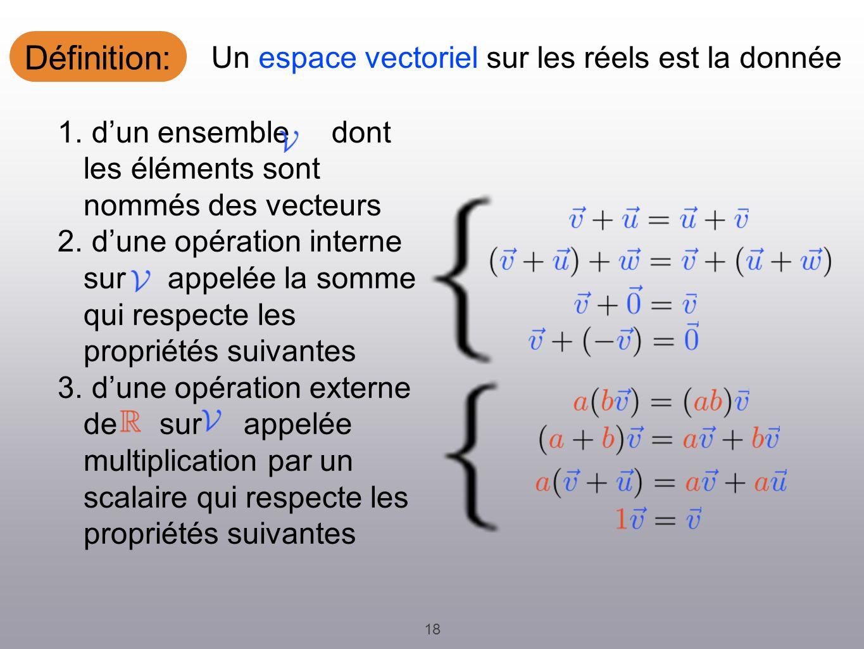 Définition: Un espace vectoriel sur les réels est la donnée 1.