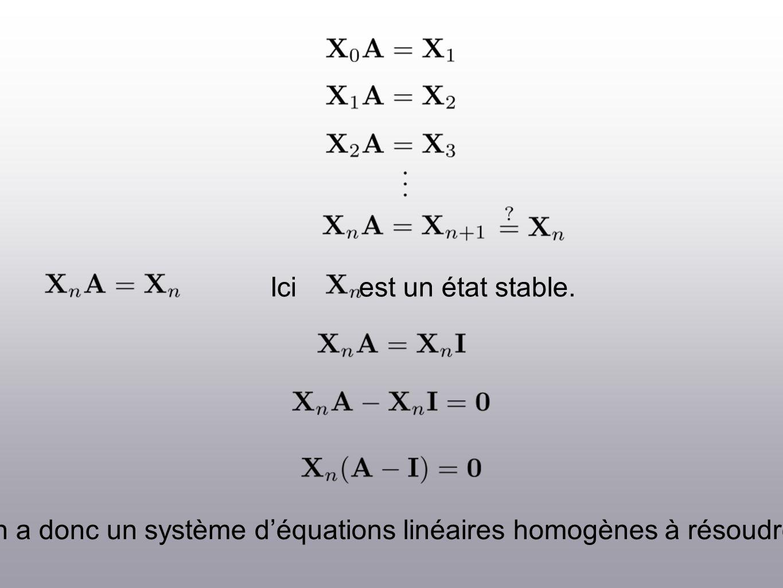 On a donc un système déquations linéaires homogènes à résoudre. Ici est un état stable.
