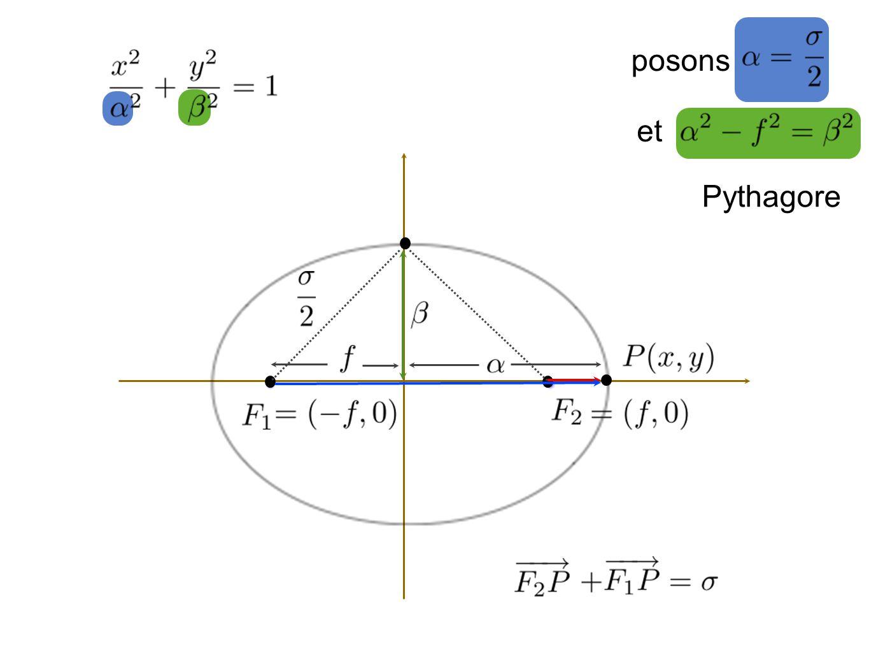 Pythagore posons et