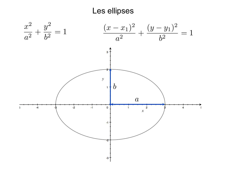 Les ellipses