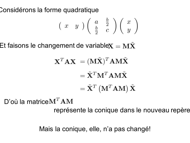 Considérons la forme quadratique Et faisons le changement de variable Doù la matrice représente la conique dans le nouveau repère.