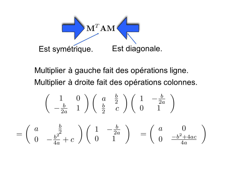 Est symétrique. Est diagonale. Multiplier à gauche fait des opérations ligne.