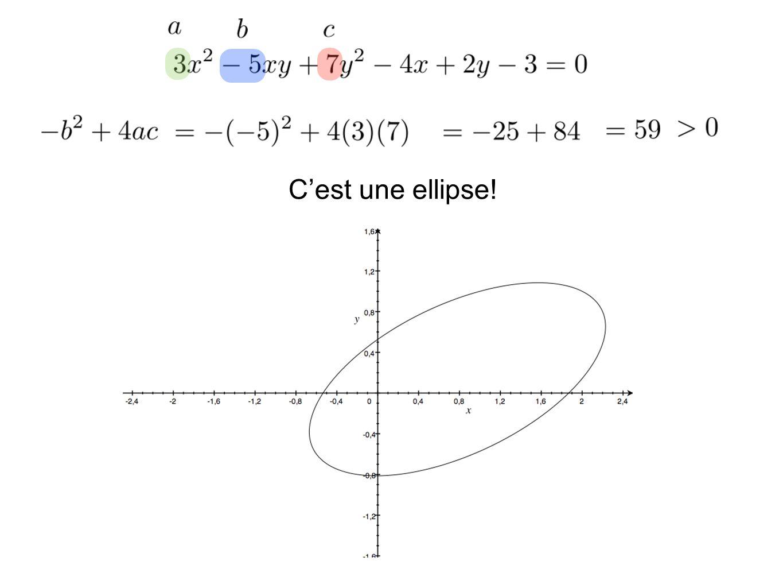 Cest une ellipse!
