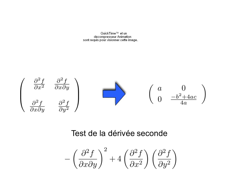 Test de la dérivée seconde