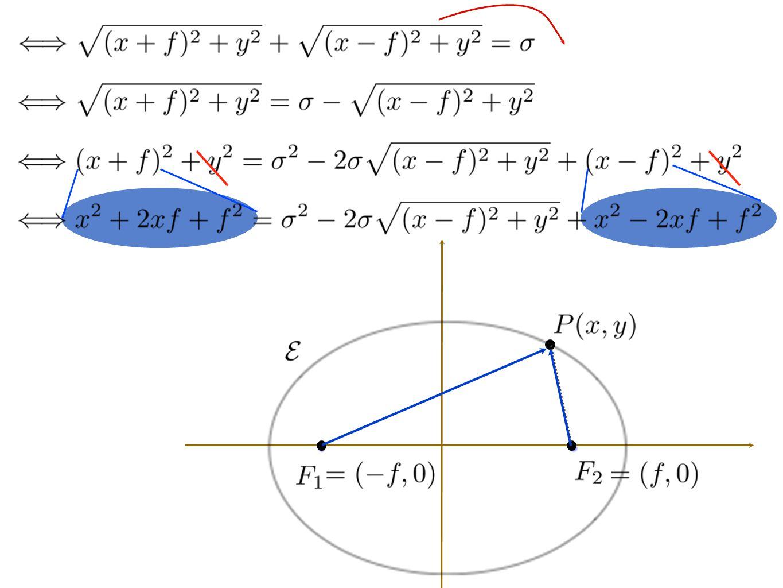 Or la forme générale dune équation du deuxième degré est plutôt comme suit.