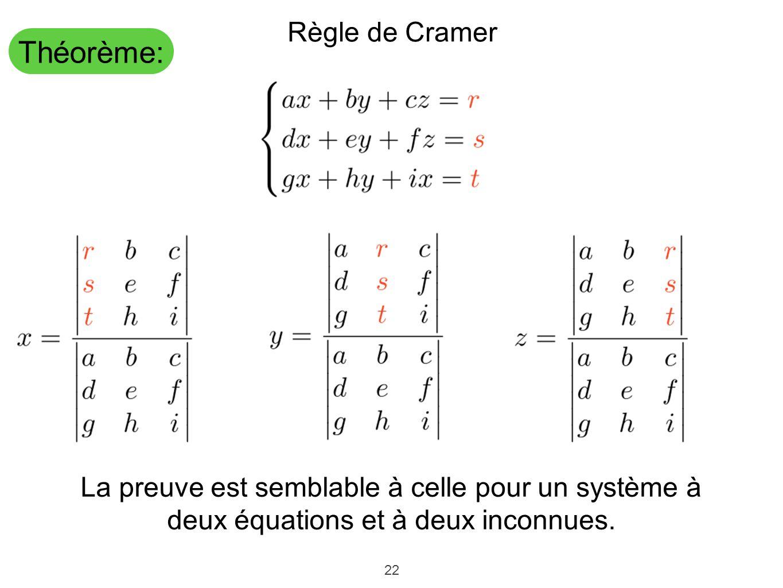 22 Théorème: Règle de Cramer La preuve est semblable à celle pour un système à deux équations et à deux inconnues.