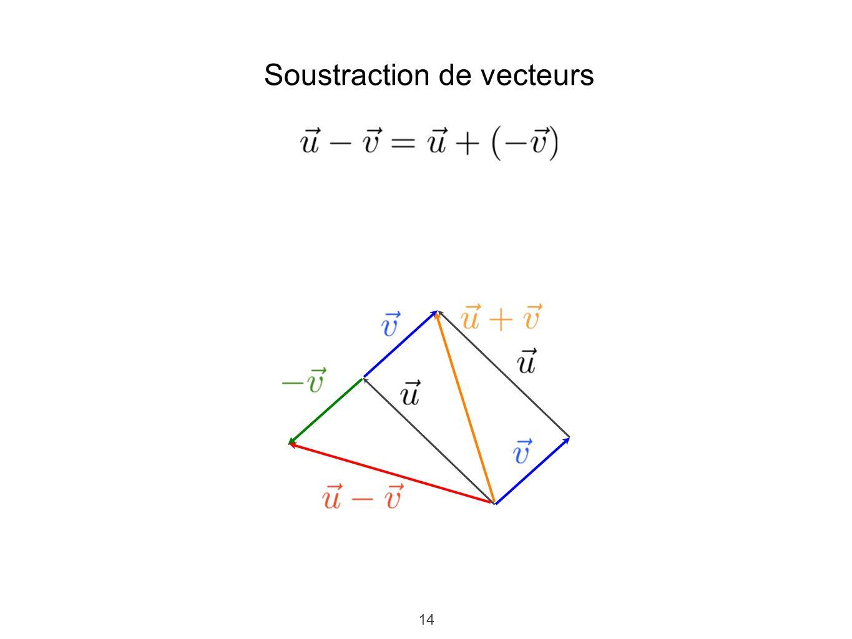14 Soustraction de vecteurs
