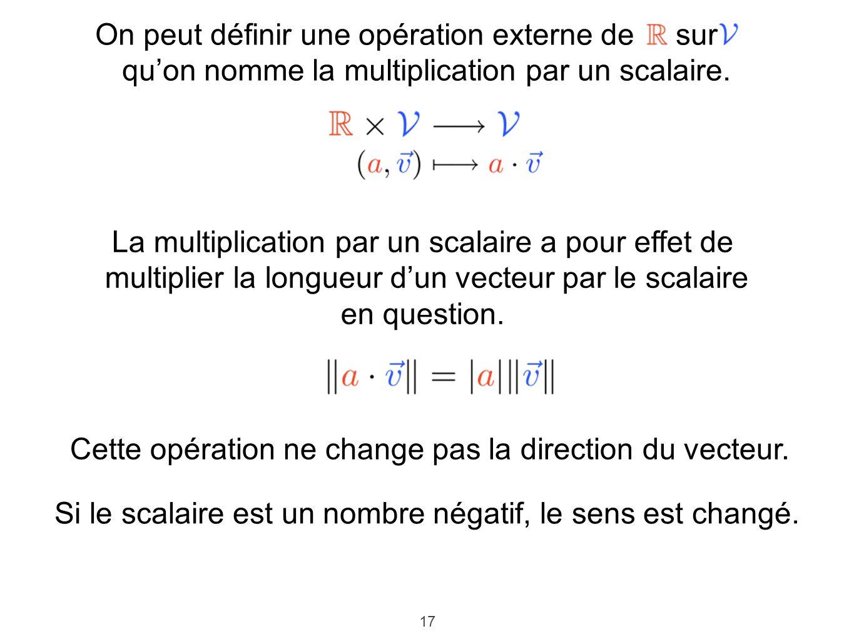 17 La multiplication par un scalaire a pour effet de multiplier la longueur dun vecteur par le scalaire en question. Cette opération ne change pas la
