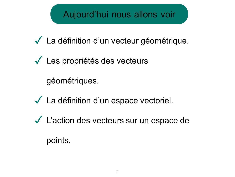 Aujourdhui nous allons voir 2 La définition dun vecteur géométrique. Les propriétés des vecteurs géométriques. La définition dun espace vectoriel. Lac