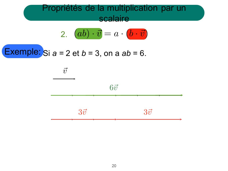 20 Exemple: 2. Si a = 2 et b = 3, on a ab = 6. Propriétés de la multiplication par un scalaire