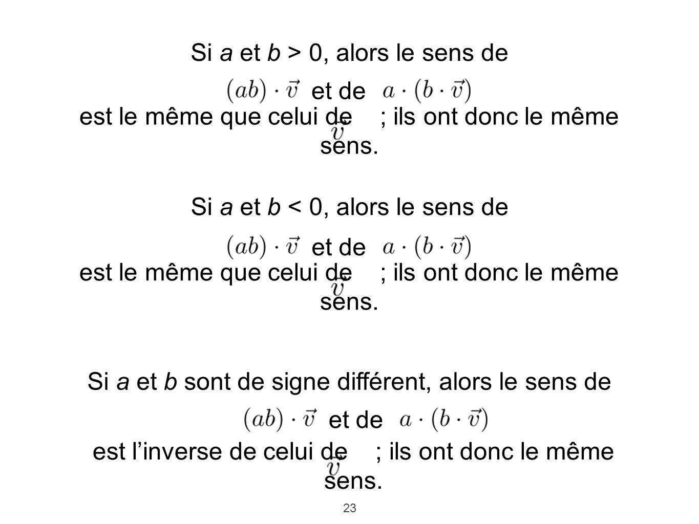 23 Si a et b > 0, alors le sens de et de est le même que celui de ; ils ont donc le même sens. Si a et b < 0, alors le sens de et de Si a et b sont de