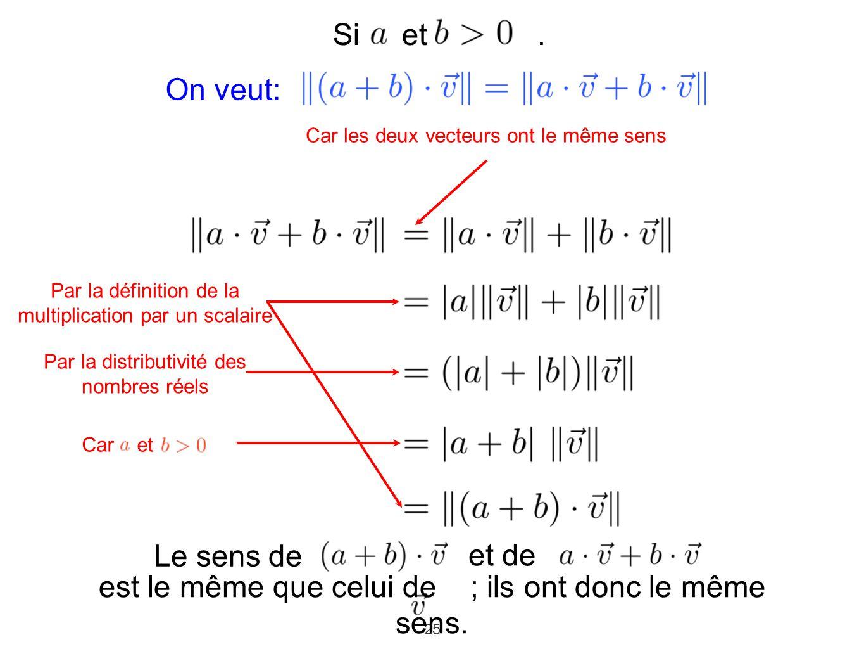 25 Si et. Car les deux vecteurs ont le même sens Par la définition de la multiplication par un scalaire Par la distributivité des nombres réels Car et