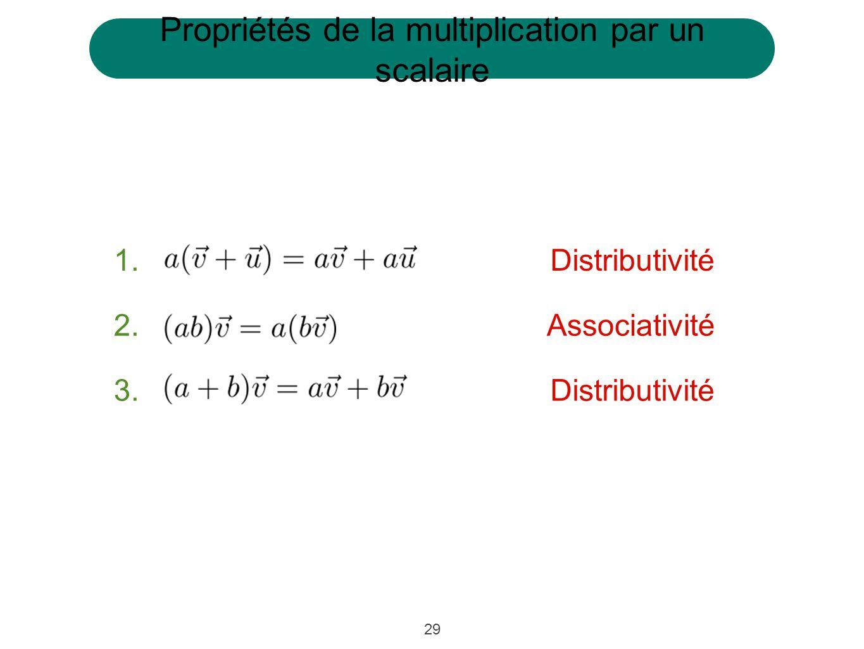29 Associativité Distributivité Propriétés de la multiplication par un scalaire 1. 2. 3.