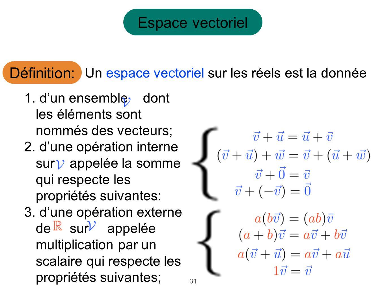 31 Un espace vectoriel sur les réels est la donnée 1. dun ensemble dont les éléments sont nommés des vecteurs; 2. dune opération interne sur appelée l