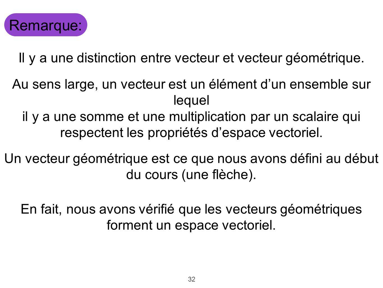32 Remarque: Il y a une distinction entre vecteur et vecteur géométrique. Au sens large, un vecteur est un élément dun ensemble sur lequel il y a une