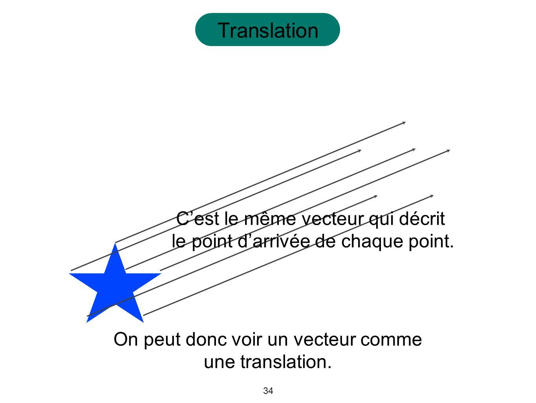 34 Translation Cest le même vecteur qui décrit le point darrivée de chaque point. On peut donc voir un vecteur comme une translation.