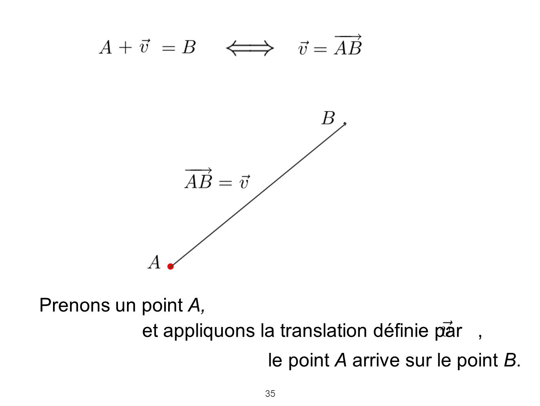 35 Prenons un point A, et appliquons la translation définie par, le point A arrive sur le point B.