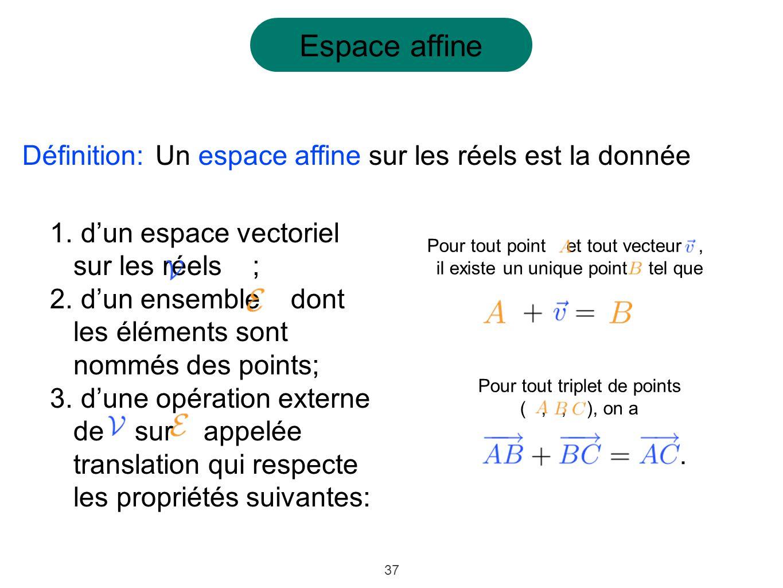 37 Un espace affine sur les réels est la donnéeDéfinition: 1. dun espace vectoriel sur les réels ; 2. dun ensemble dont les éléments sont nommés des p