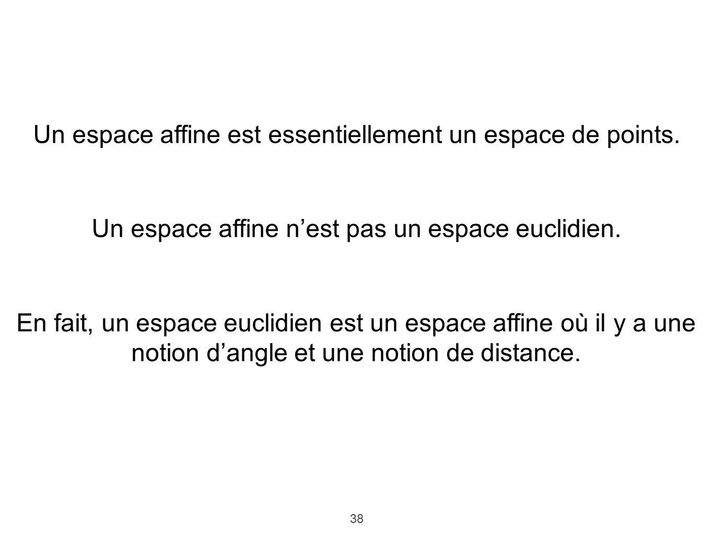 38 Un espace affine est essentiellement un espace de points. Un espace affine nest pas un espace euclidien. En fait, un espace euclidien est un espace