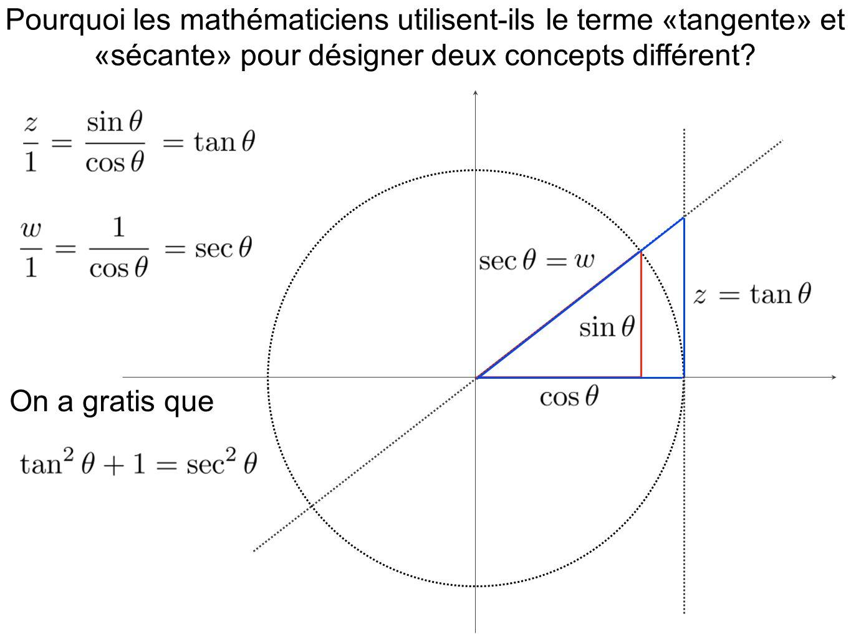 Pourquoi les mathématiciens utilisent-ils le terme «tangente» et «sécante» pour désigner deux concepts différent? On a gratis que