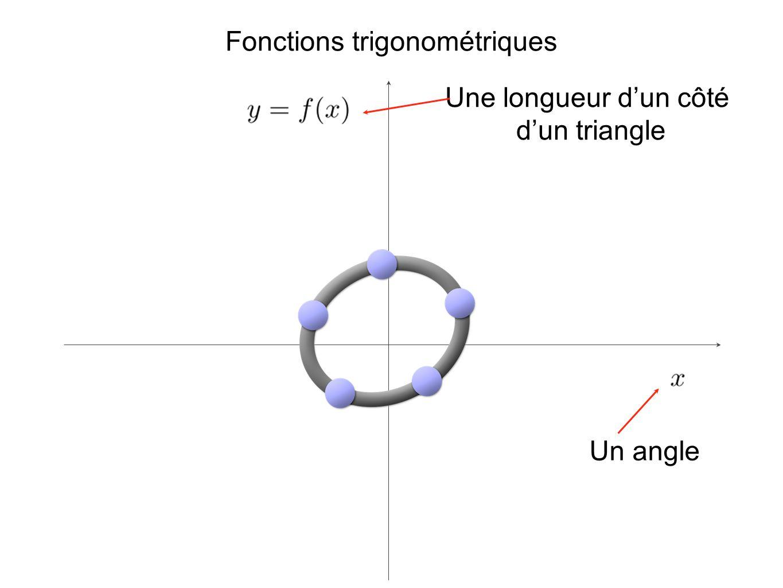 Fonctions trigonométriques Une longueur dun côté dun triangle Un angle
