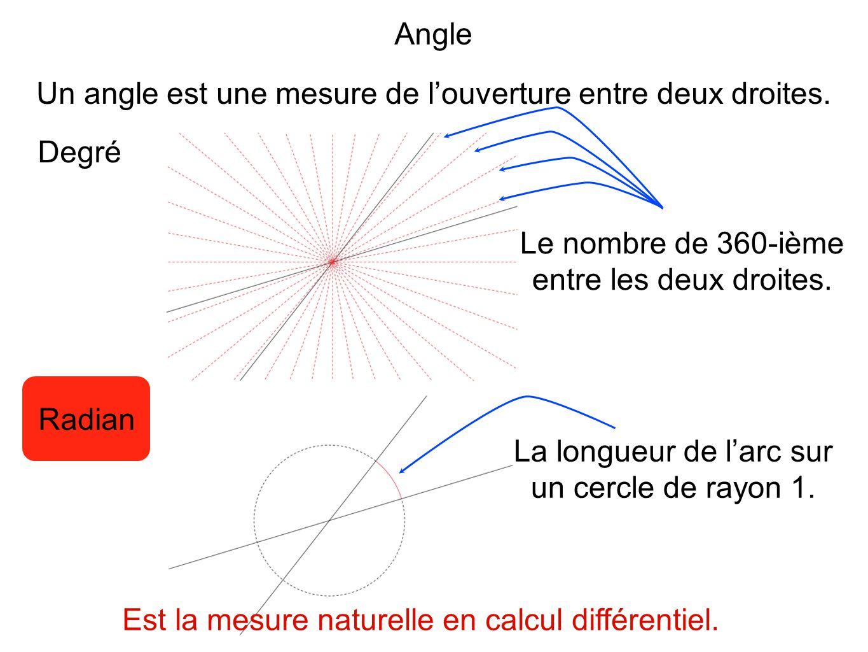 Est la mesure naturelle en calcul différentiel. Angle Un angle est une mesure de louverture entre deux droites. Degré Radian La longueur de larc sur u