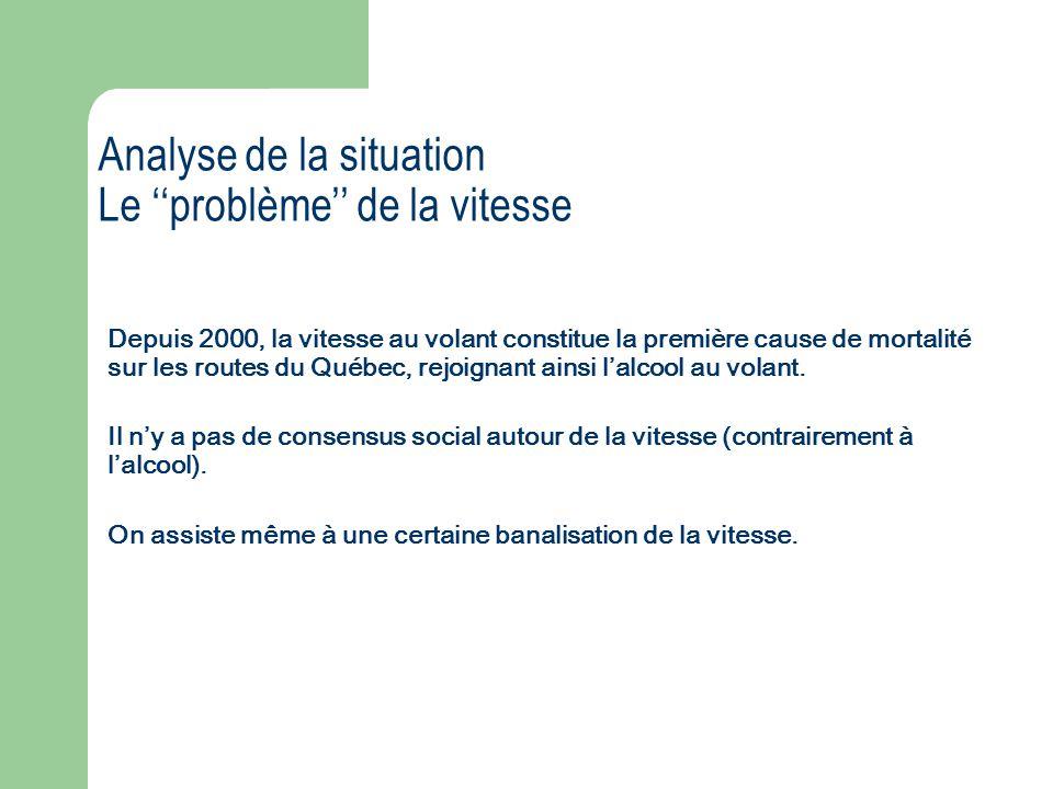 Depuis 2000, la vitesse au volant constitue la première cause de mortalité sur les routes du Québec, rejoignant ainsi lalcool au volant. Il ny a pas d