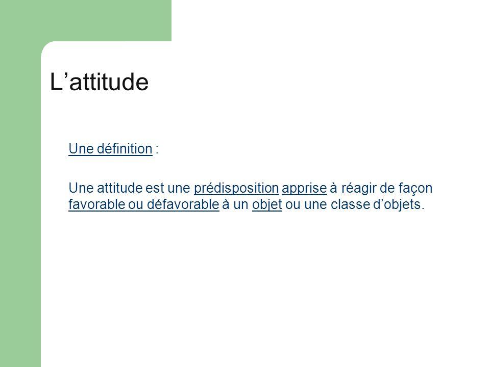 Une définition : Une attitude est une prédisposition apprise à réagir de façon favorable ou défavorable à un objet ou une classe dobjets. Lattitude
